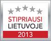 Creditinfo sertifikatas UAB Kelioniu akademija